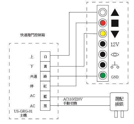 快速捲門接線圖-01