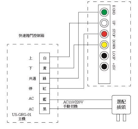快速捲門接線圖-02