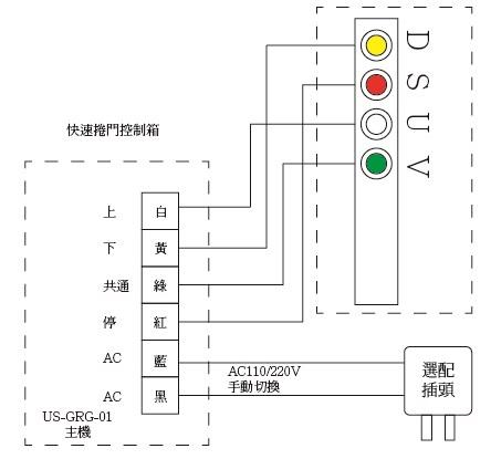 快速捲門接線圖-03