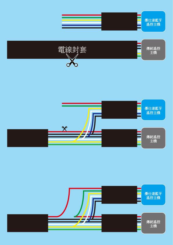 新剪線法-01.jpg