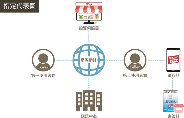 專利介紹.jpg